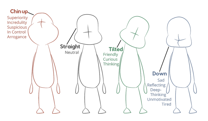 2danimation101 Pose Your Character Easily With This Guide